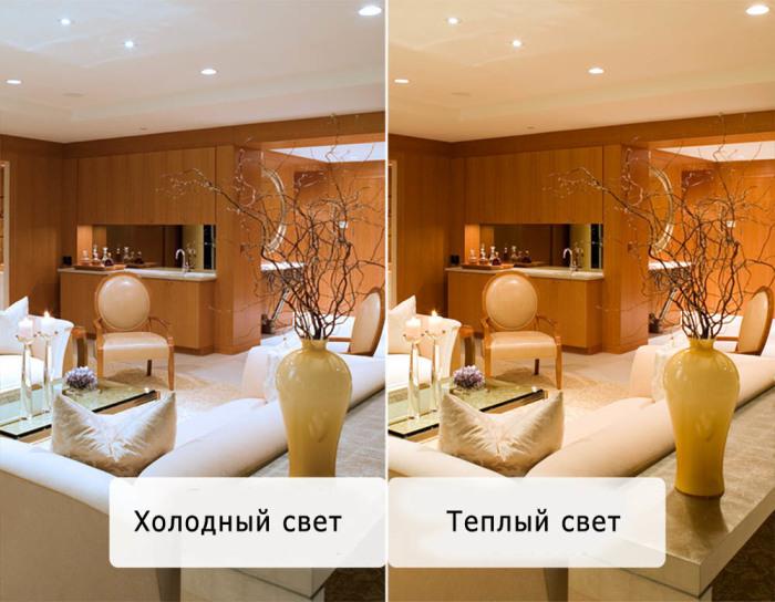 Просто смените лампочки. \ Фото: dizayndoma.com.