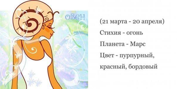 Овен - гороскоп совместимости и характеристика знака зодиака. Мужчина Овен. Женщина Овен